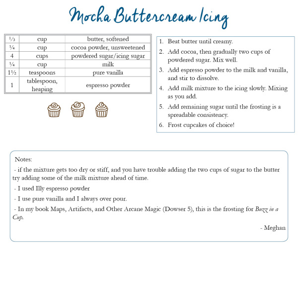Mocha_buttercream_icing_RECIPE